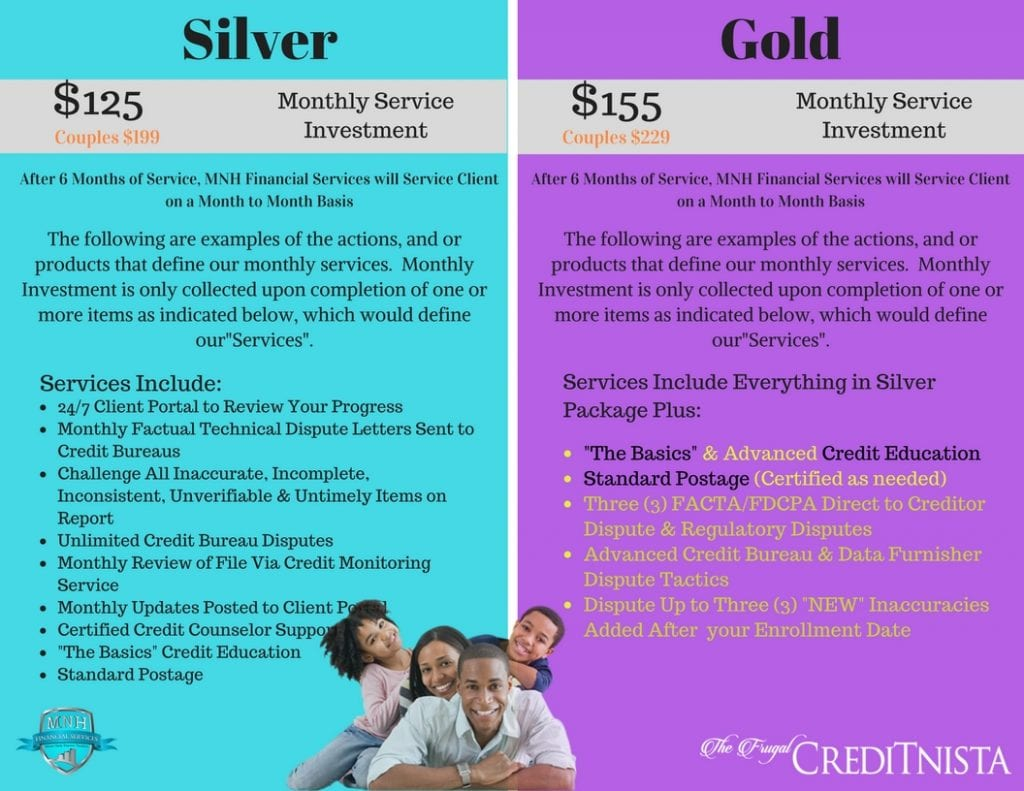 silver2fgold-credit-packages